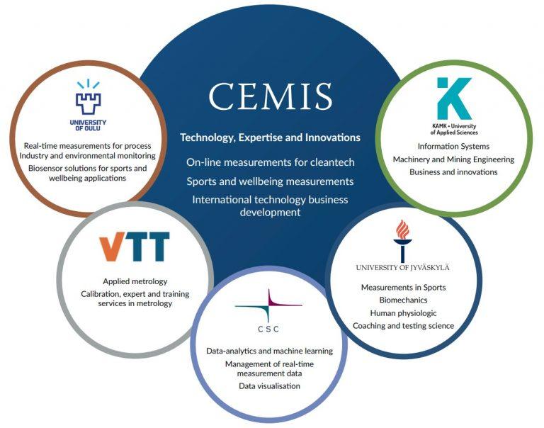 CEMIS members